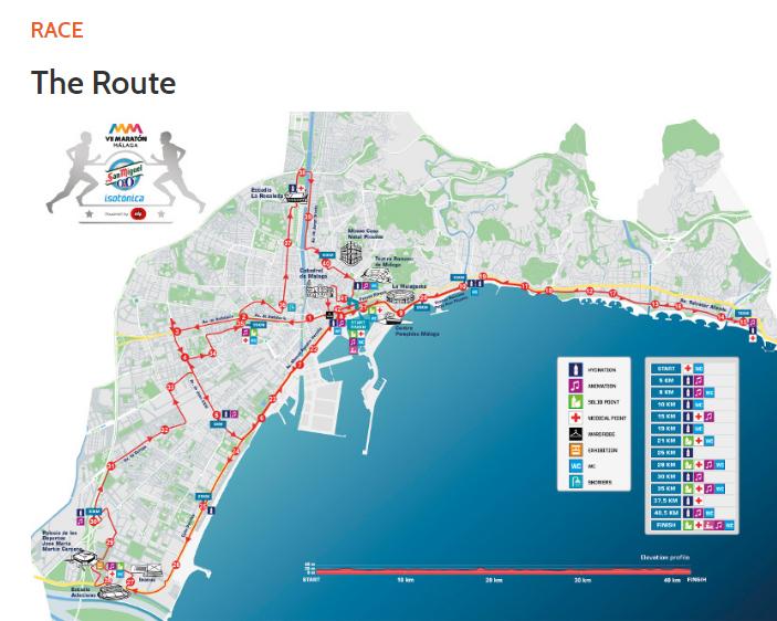 malaga-maraton-2016-route