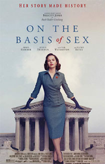 Nerja CCN Film On the basis of sex